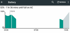 Android lollipop Real-Time Battery  image