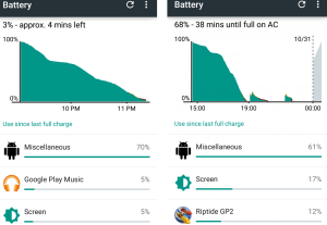 Nexus -android-lollipop 5.0.2 battery-problems image